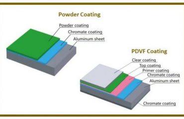 Powder vs PVDF